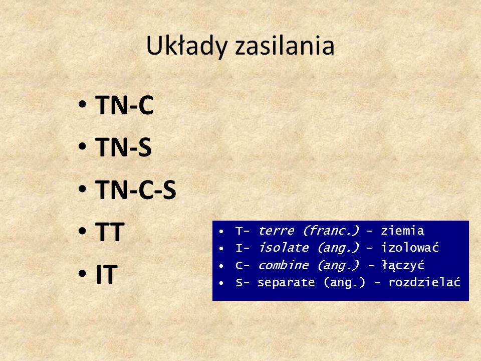 Układy zasilania TN-C TN-S TN-C-S TT IT T- terre (franc.) - ziemia