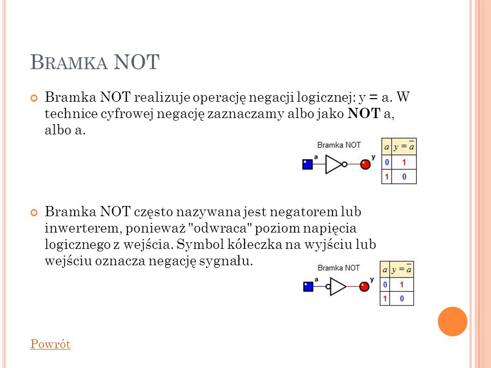 Bramka NOT Bramka NOT realizuje operację negacji logicznej: y = a. W technice cyfrowej negację zaznaczamy albo jako NOT a, albo a.