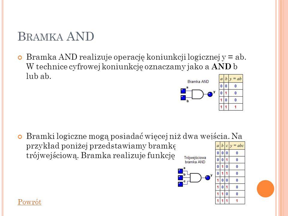 Bramka AND Bramka AND realizuje operację koniunkcji logicznej y = ab. W technice cyfrowej koniunkcję oznaczamy jako a AND b lub ab.