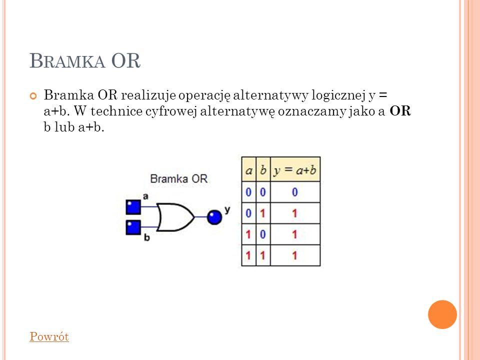 Bramka OR Bramka OR realizuje operację alternatywy logicznej y = a+b. W technice cyfrowej alternatywę oznaczamy jako a OR b lub a+b.