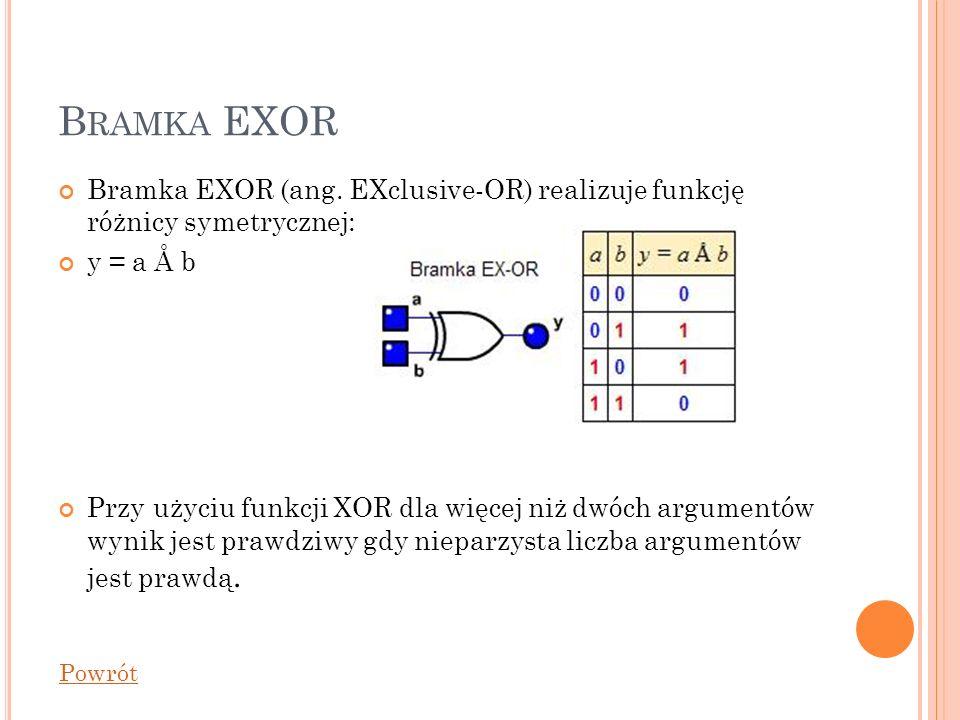 Bramka EXOR Bramka EXOR (ang. EXclusive-OR) realizuje funkcję różnicy symetrycznej: y = a Å b.