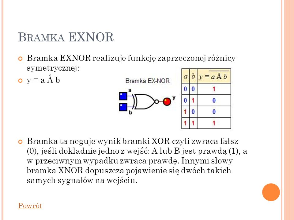 Bramka EXNOR Bramka EXNOR realizuje funkcję zaprzeczonej różnicy symetrycznej: y = a Å b.