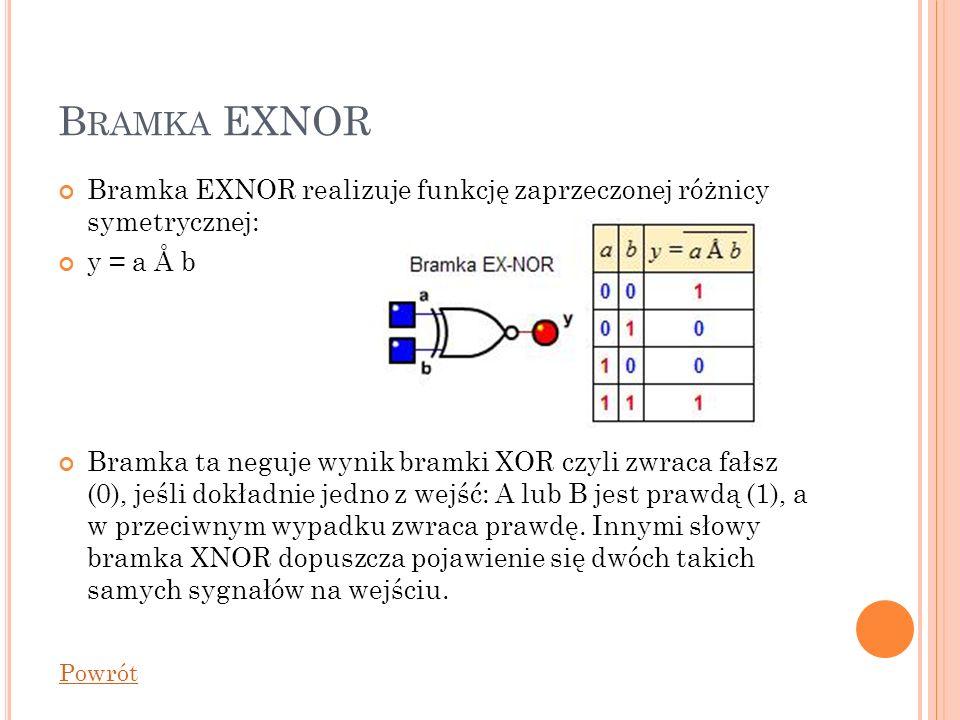 Bramka EXNORBramka EXNOR realizuje funkcję zaprzeczonej różnicy symetrycznej: y = a Å b.