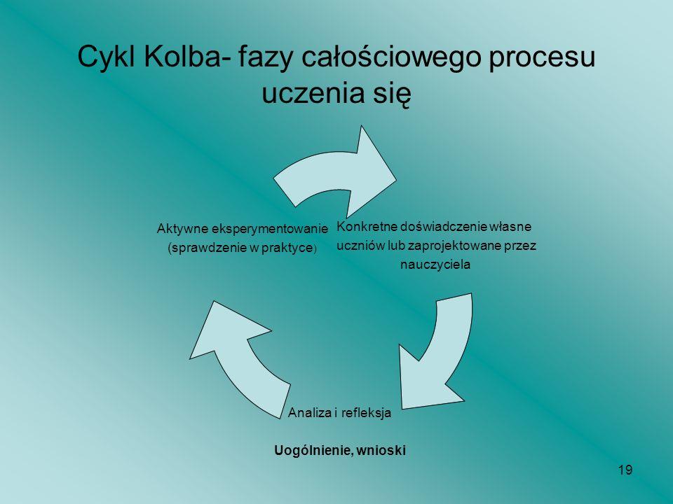 Cykl Kolba- fazy całościowego procesu uczenia się