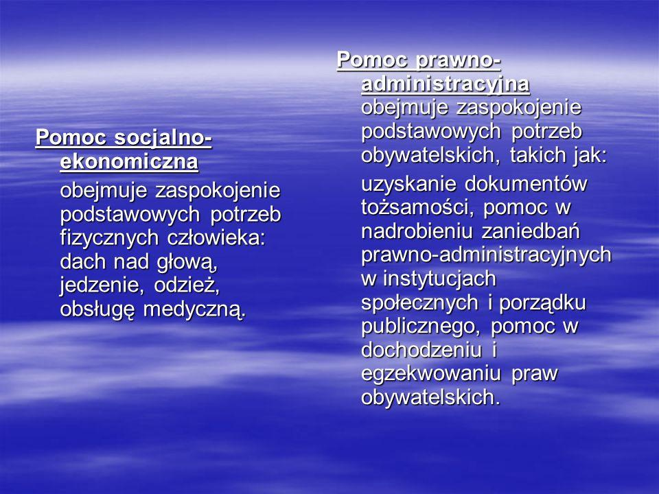 Pomoc prawno-administracyjna obejmuje zaspokojenie podstawowych potrzeb obywatelskich, takich jak: