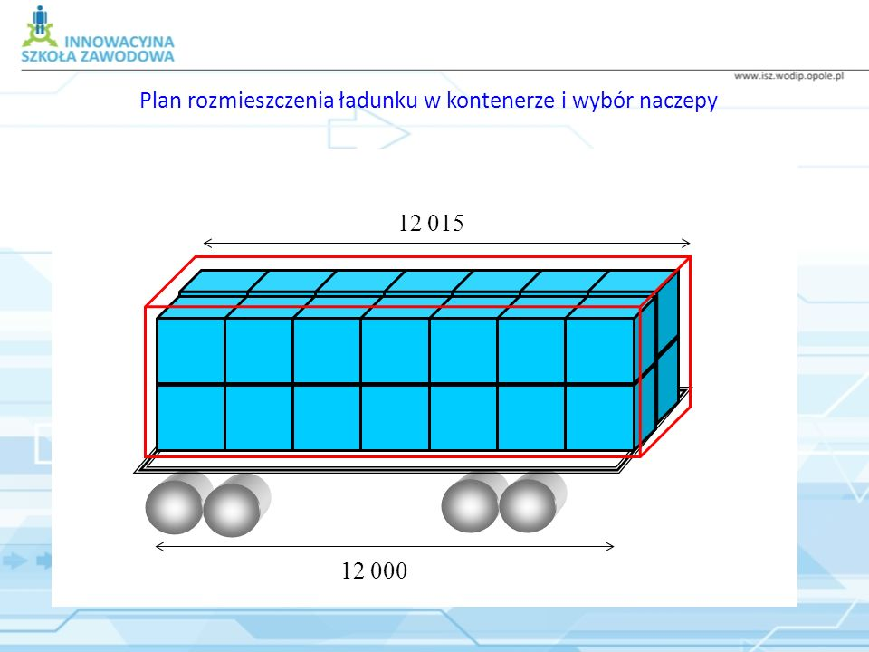 Plan rozmieszczenia ładunku w kontenerze i wybór naczepy