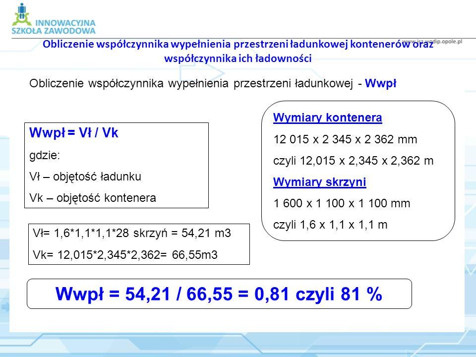 Wwpł = 54,21 / 66,55 = 0,81 czyli 81 % Wwpł = Vł / Vk
