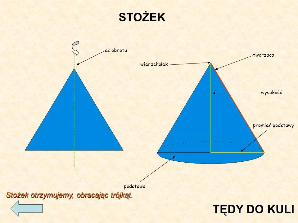 Stożek otrzymujemy, obracając trójkąt.