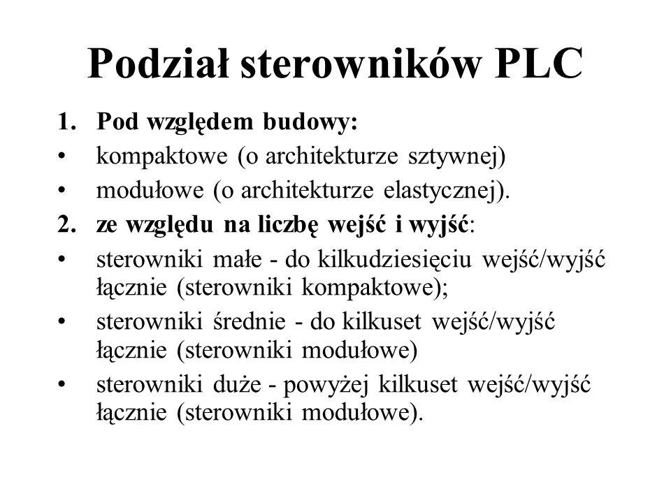 Podział sterowników PLC