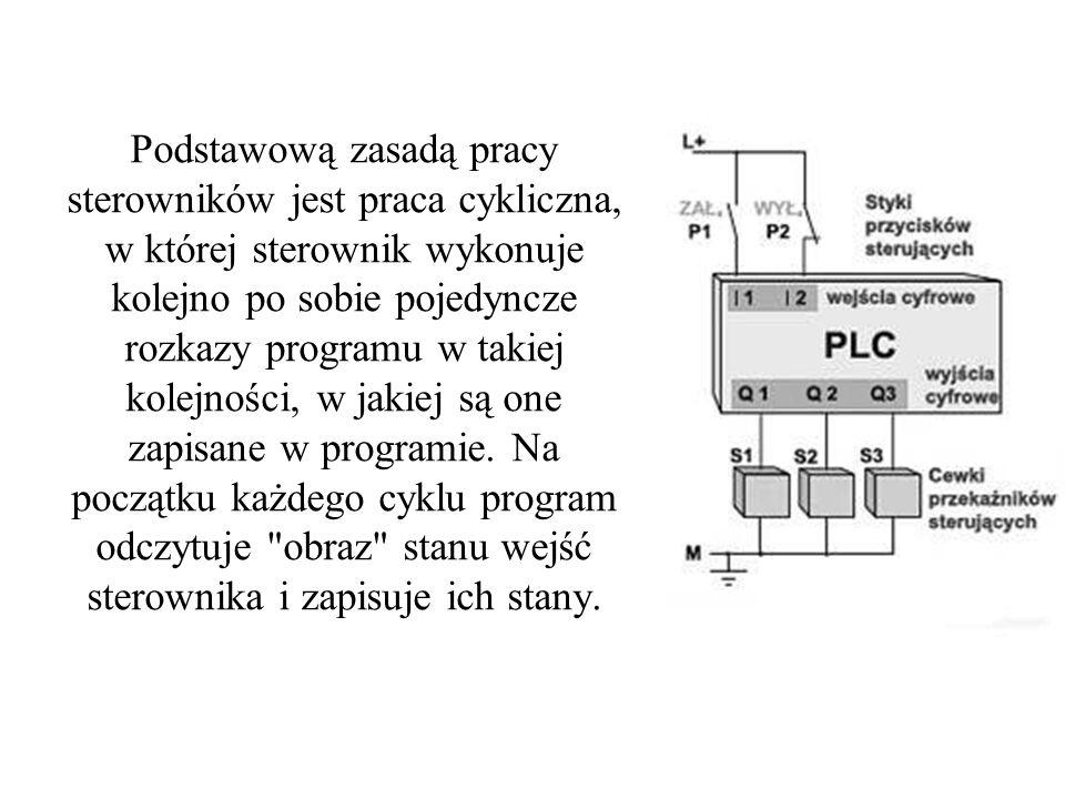 Podstawową zasadą pracy sterowników jest praca cykliczna, w której sterownik wykonuje kolejno po sobie pojedyncze rozkazy programu w takiej kolejności, w jakiej są one zapisane w programie.
