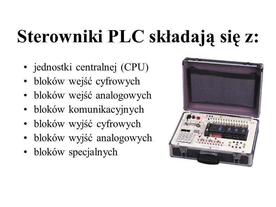 Sterowniki PLC składają się z: