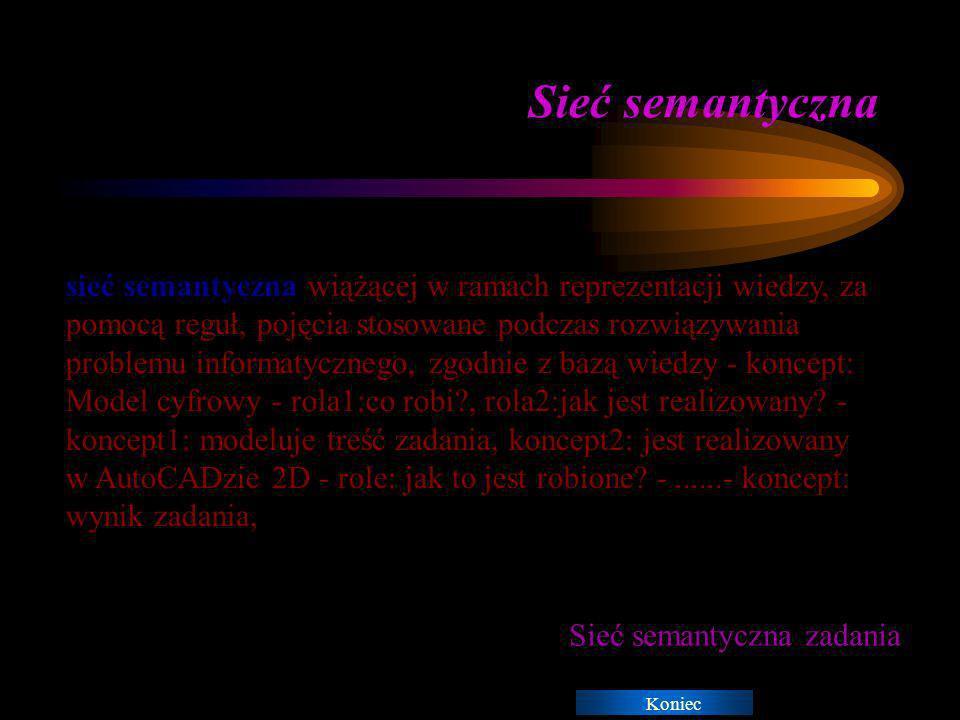 Sieć semantyczna zadania