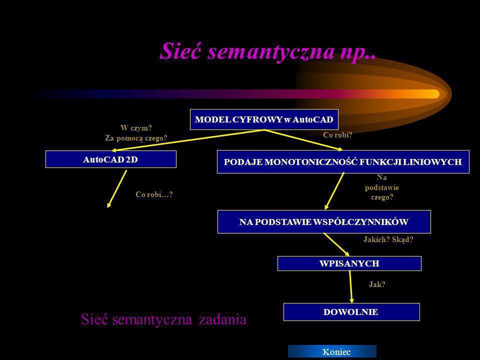 Sieć semantyczna np.. Sieć semantyczna zadania MODEL CYFROWY w AutoCAD