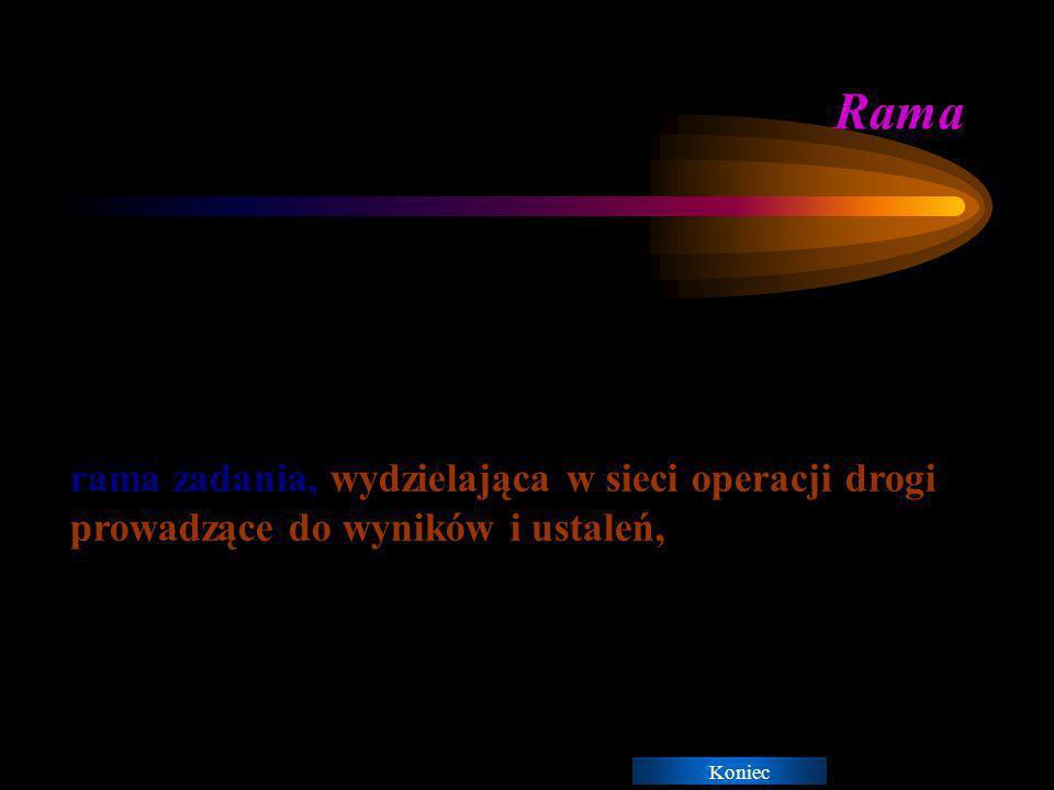 Rama rama zadania, wydzielająca w sieci operacji drogi prowadzące do wyników i ustaleń, Koniec