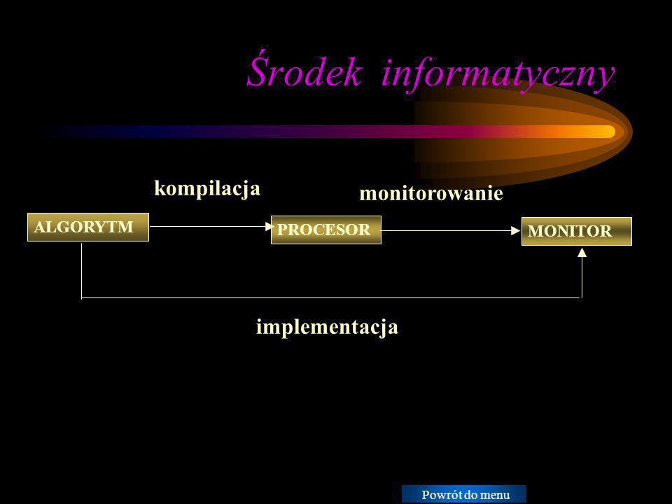 Środek informatyczny Instrukcje: kompilacja monitorowanie