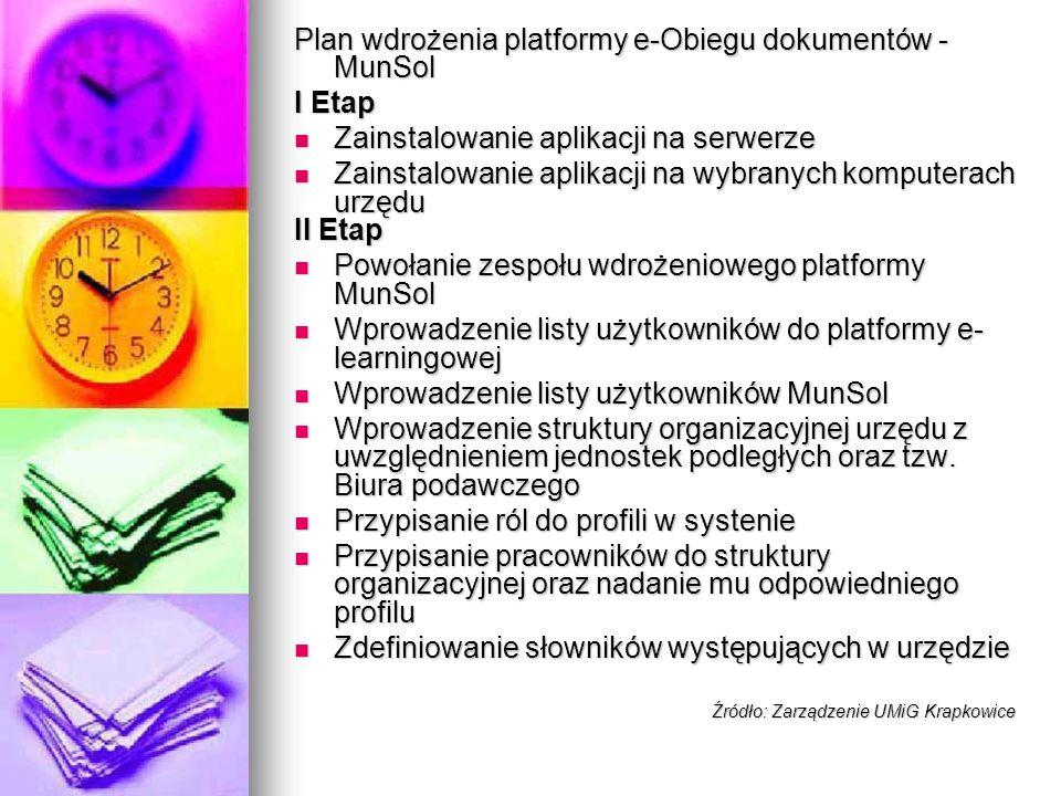 Plan wdrożenia platformy e-Obiegu dokumentów - MunSol I Etap