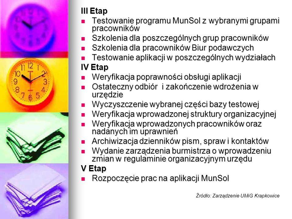 Testowanie programu MunSol z wybranymi grupami pracowników