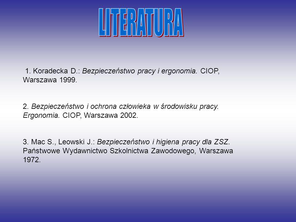 LITERATURA 1. Koradecka D.: Bezpieczeństwo pracy i ergonomia. CIOP, Warszawa 1999.