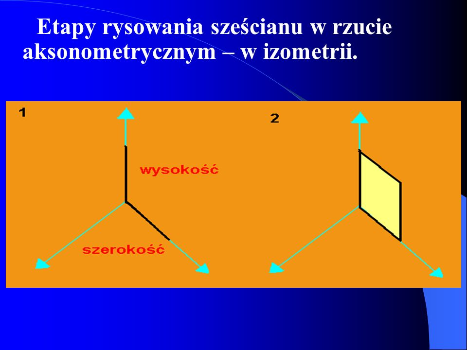 Etapy rysowania sześcianu w rzucie aksonometrycznym – w izometrii.