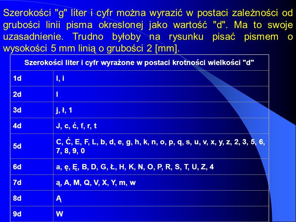 Szerokości liter i cyfr wyrażone w postaci krotności wielkości d