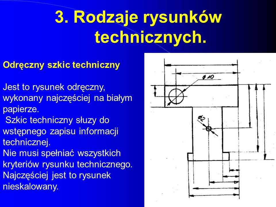 3. Rodzaje rysunków technicznych.