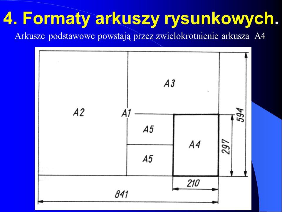 4. Formaty arkuszy rysunkowych.