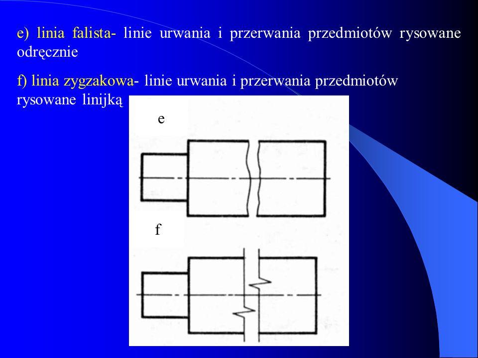 e) linia falista- linie urwania i przerwania przedmiotów rysowane odręcznie
