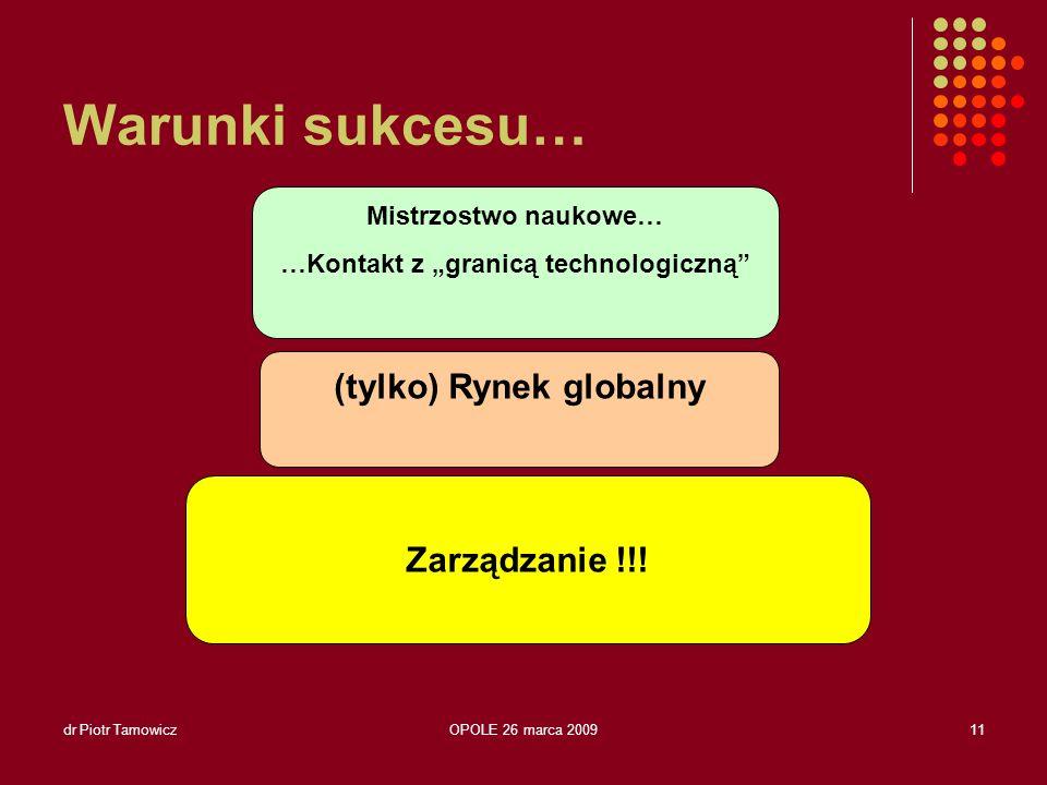 """…Kontakt z """"granicą technologiczną (tylko) Rynek globalny"""