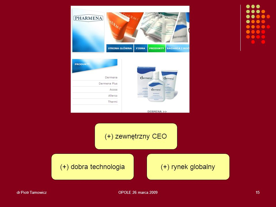 (+) zewnętrzny CEO (+) dobra technologia (+) rynek globalny