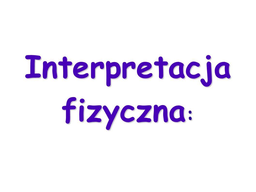 Interpretacja fizyczna: