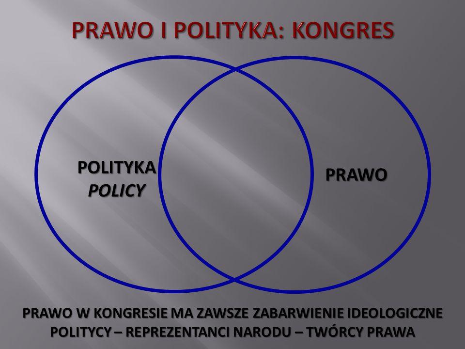PRAWO I POLITYKA: KONGRES