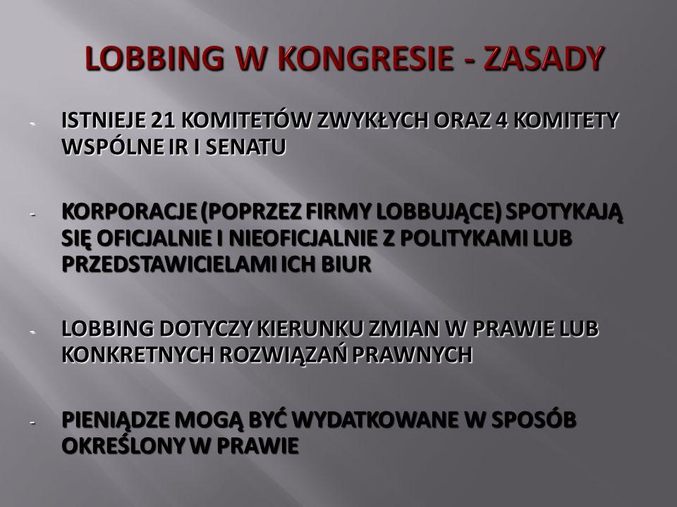 LOBBING W KONGRESIE - ZASADY