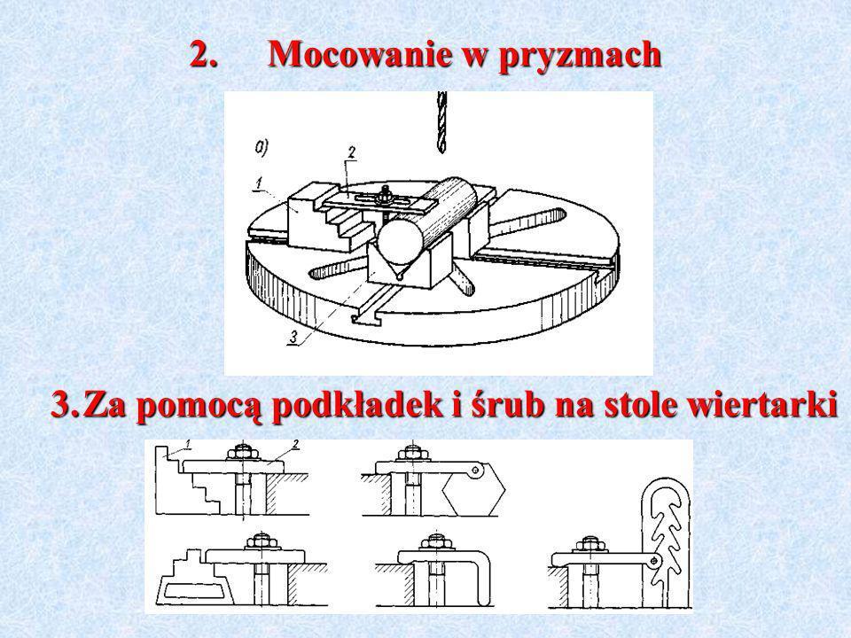 Mocowanie w pryzmach Za pomocą podkładek i śrub na stole wiertarki
