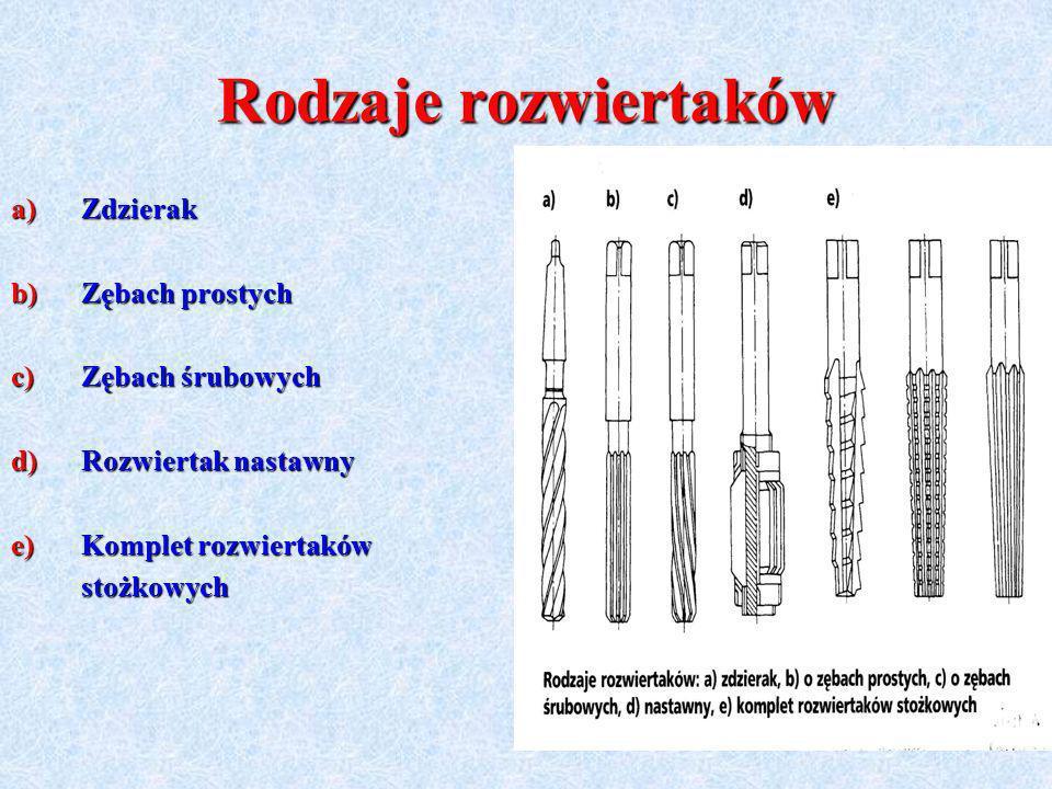 Rodzaje rozwiertaków Zdzierak Zębach prostych Zębach śrubowych