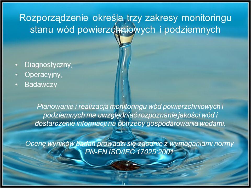 Rozporządzenie określa trzy zakresy monitoringu stanu wód powierzchniowych i podziemnych