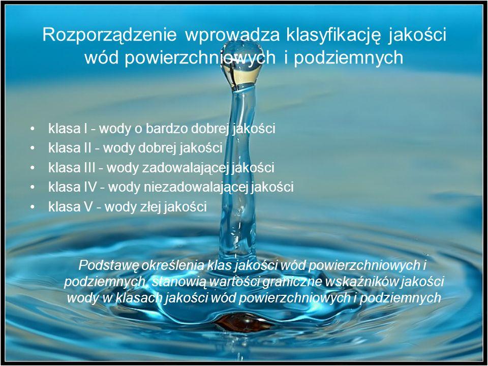 Rozporządzenie wprowadza klasyfikację jakości wód powierzchniowych i podziemnych