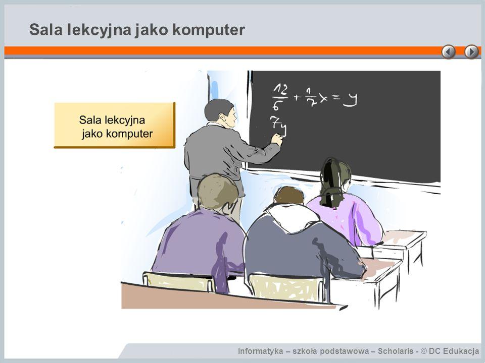 Sala lekcyjna jako komputer