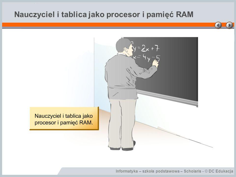 Nauczyciel i tablica jako procesor i pamięć RAM