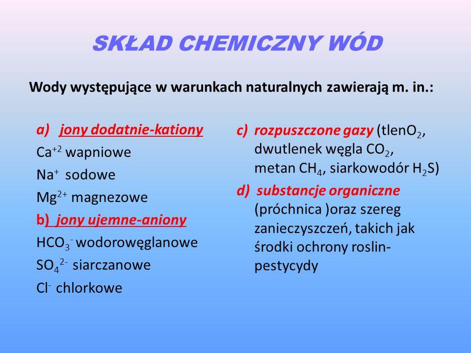 SKŁAD CHEMICZNY WÓD