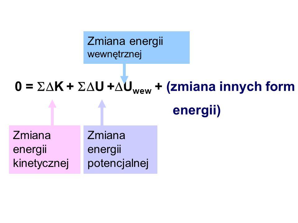 0 = K + U +Uwew + (zmiana innych form energii)
