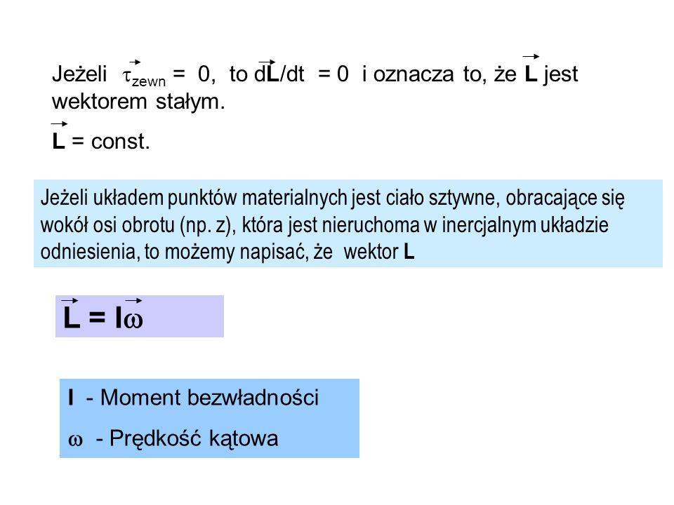 Jeżeli zewn = 0, to dL/dt = 0 i oznacza to, że L jest wektorem stałym.
