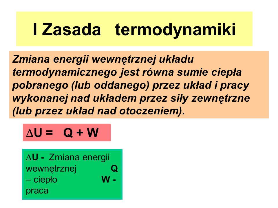I Zasada termodynamiki