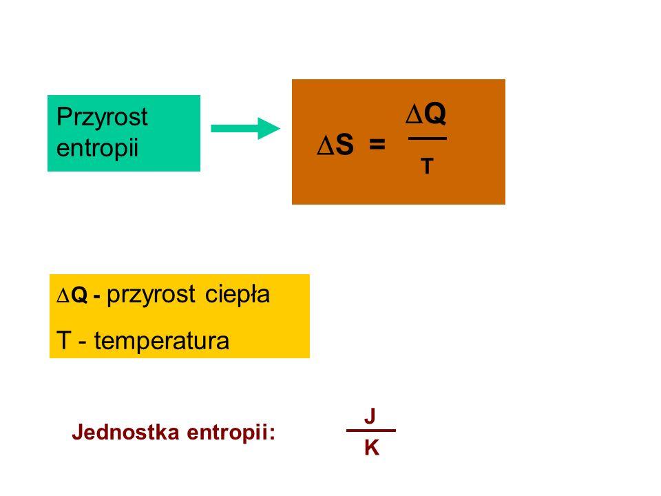 Q S = Przyrost entropii T - temperatura T Q - przyrost ciepła J