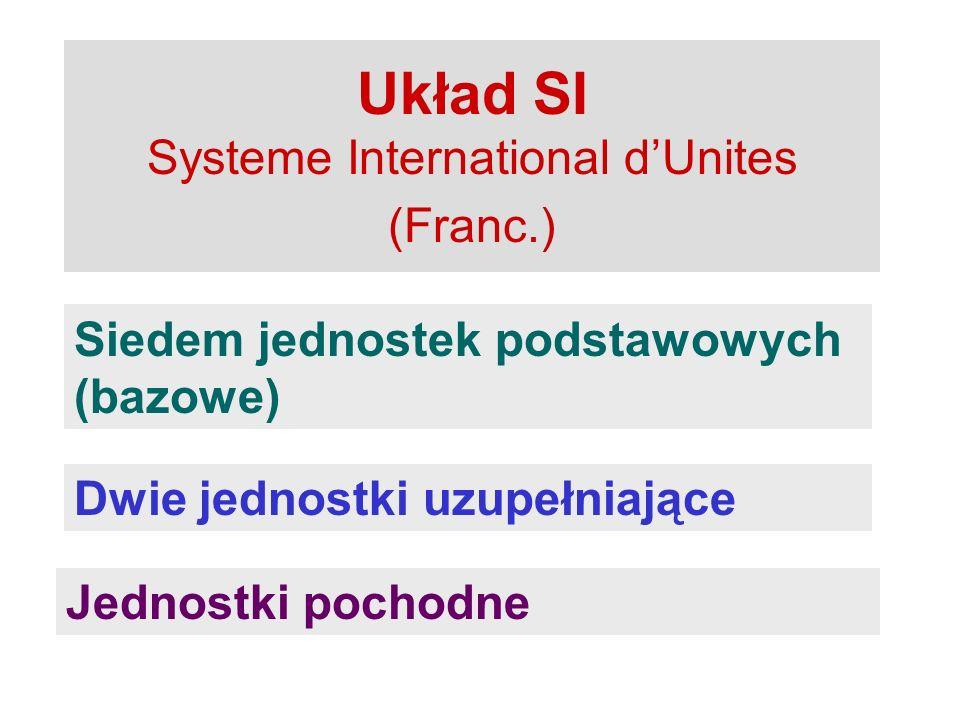 Układ SI Systeme International d'Unites (Franc.)