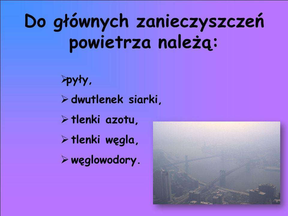 Do głównych zanieczyszczeń powietrza należą: