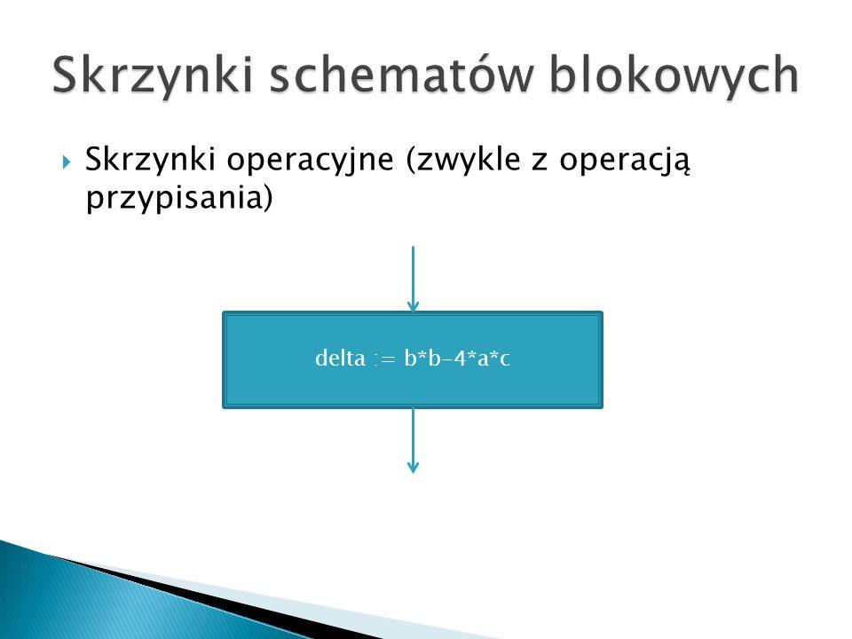 Skrzynki schematów blokowych