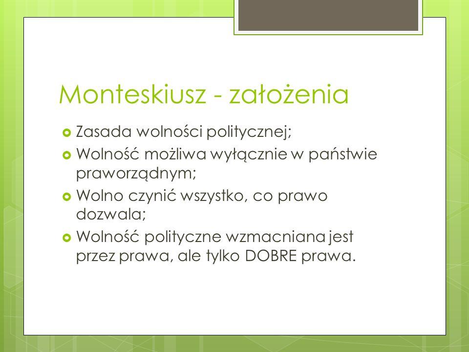 Monteskiusz - założenia