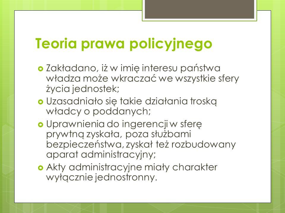 Teoria prawa policyjnego