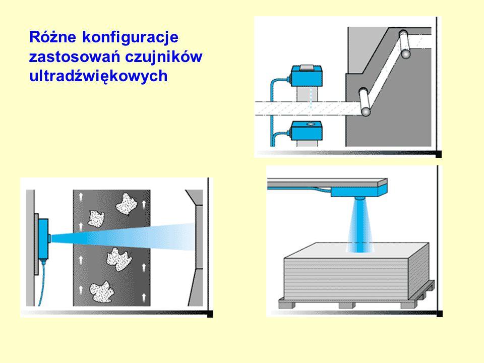Ultrasonic Sensors Różne konfiguracje zastosowań czujników ultradźwiękowych