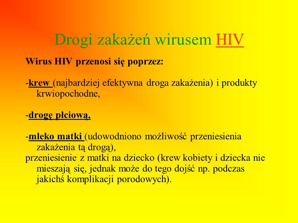 Drogi zakażeń wirusem HIV